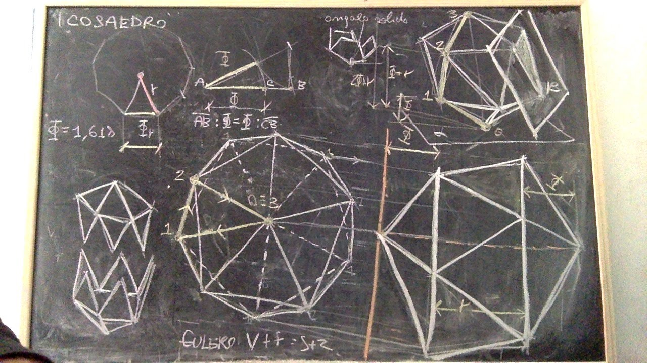 L'Icosaedro costruito con la sezione aurea