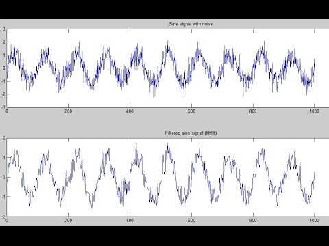 Butterworth filter design and Noise Cancellation - MATLAB tutorial |  Uniformedia
