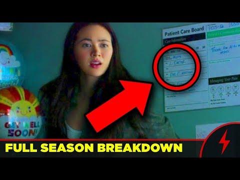 DEFENDERS FULL SEASON Breakdown! - EASTER EGGS & Punisher Teaser