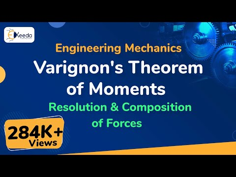 Moment & Varignon's Theorem - Resolution and composition of forces - Engineering Mechanics