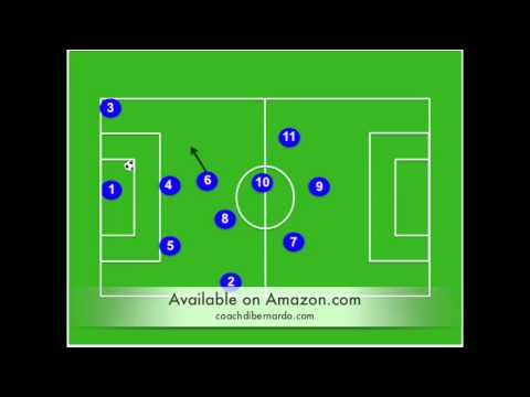 Coaching The Modern 4-2-3-1 Soccer Formation: Tactical Essentials & Training Sessions