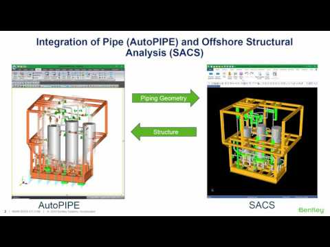 Pipe and Offshore Structural Analysis Integration