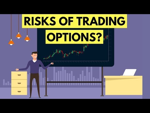 The Risks Involved with Trading Options ⚠️