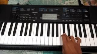 Jahaan Tum ho song || piano cover ¶~