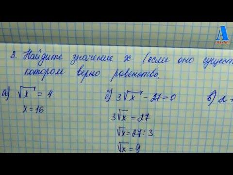 ГДЗ по алгебре за 9 класс, решебник и ответы онлайн