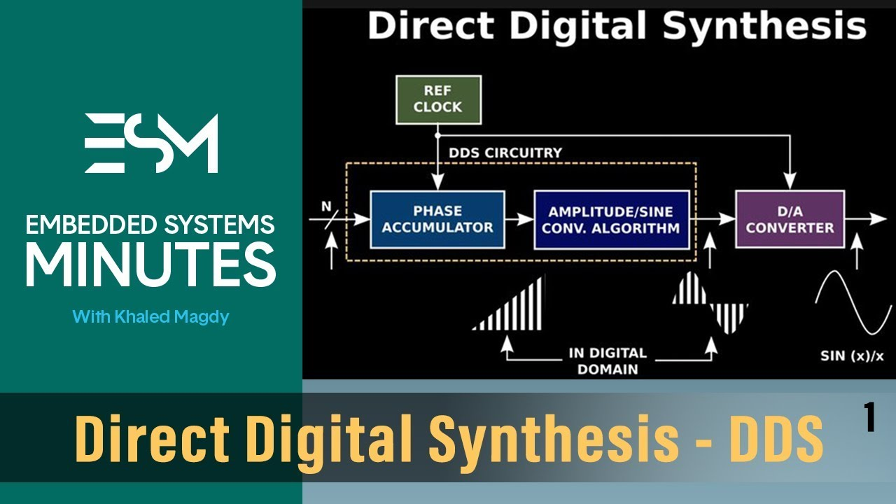 Direct Digital Synthesis (DDS) - #1 - YouTube