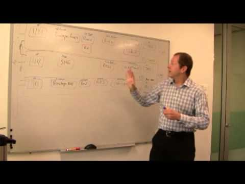 Key concepts in ISO/WD 19160-1 Address model