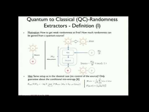 Quantum to Classical Randomness Extractors