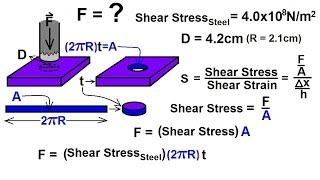 Physics - Mechanics: Stress and Strain (12 of 16) Ex. 3: Punch Hole in Steel Plate