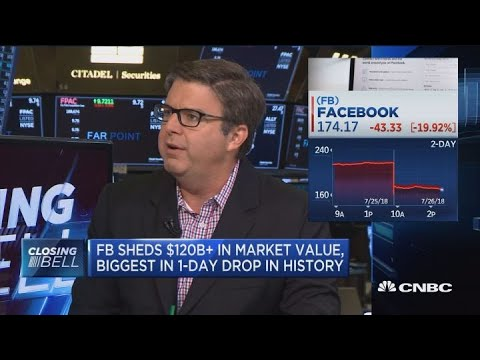 'Absolutely' buy Facebook here, says BTIG analyst