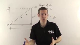 Finding the gradient of a straight line