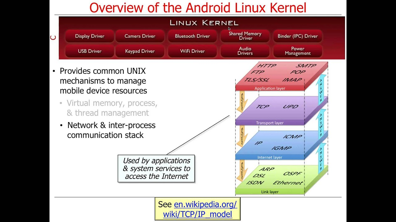 Overview of Android Layers (Part 1)