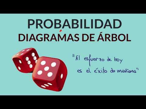 Cálculo de probabilidad. Diagrama de árbol from YouTube · Duration:  7 minutes 27 seconds