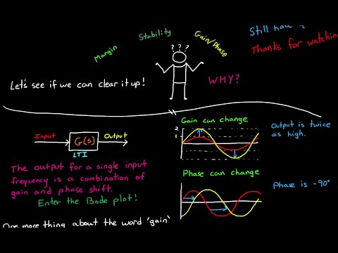Gain and Phase Margins Explained!