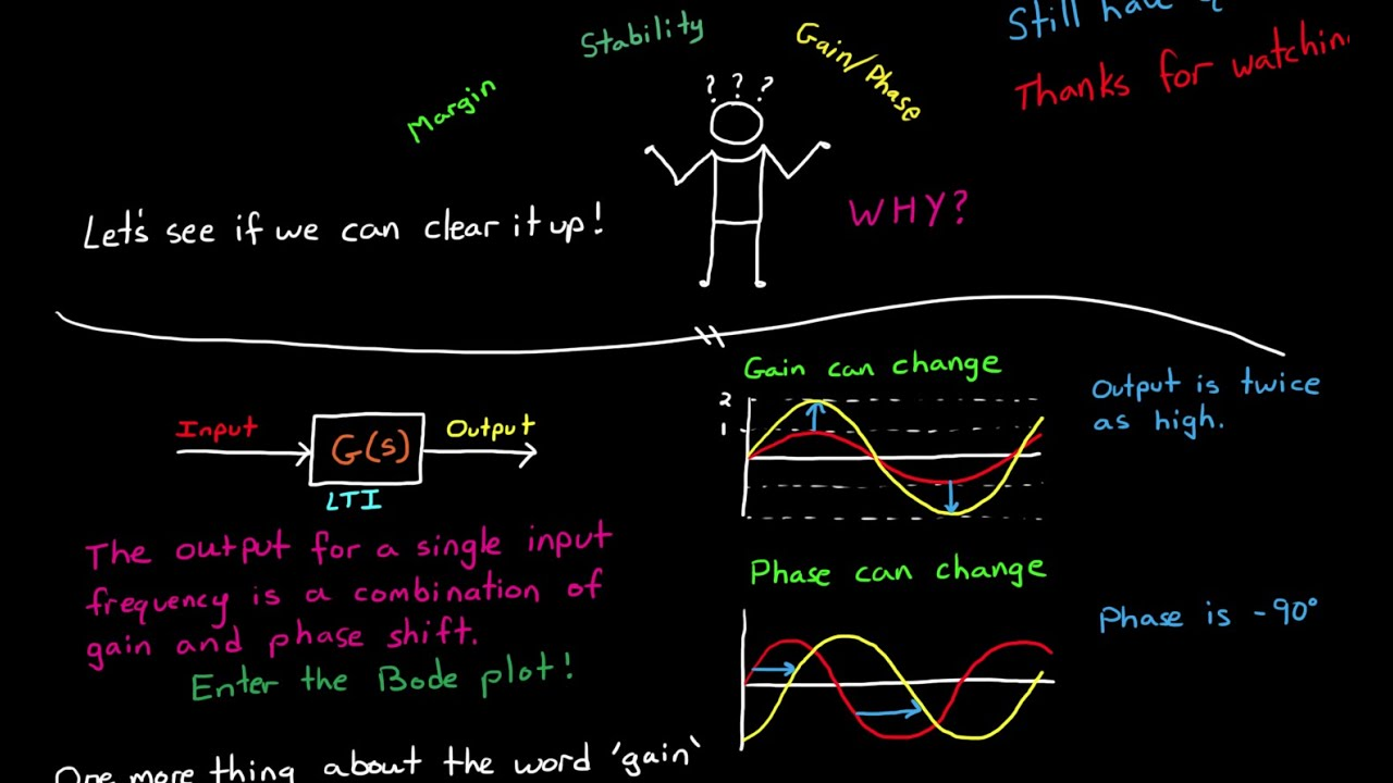 Gain and phase margins explained youtube ccuart Gallery