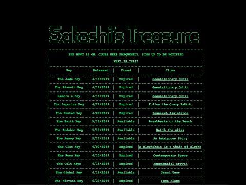 Satoshi's Treasure Hunt - Fragmented Bitcoin Wallet Keys To Find