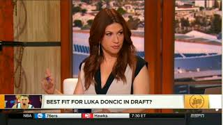 Best fit for Luka Doncic in Draft?