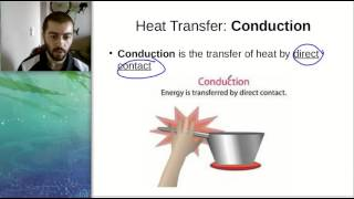 convection conduction and radiation heat transfer middle school science