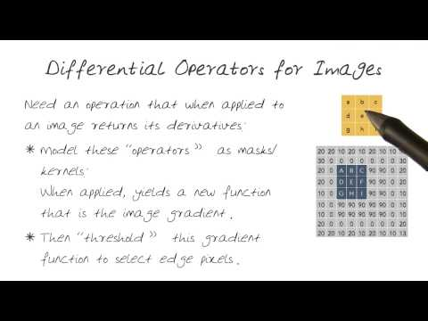 Differential Operators for Images