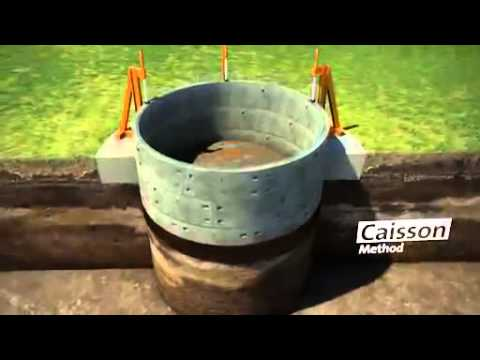 Caisson method