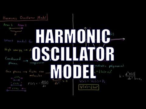 Quantum Chemistry 5.1 - Harmonic Oscillator Model