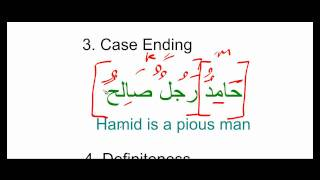 Arabic Grammar: Lesson 11; Mawsuf and Sifah (Adjectives)