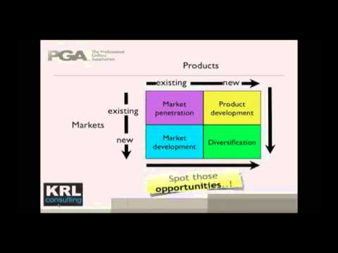Karl Morris -  Essential Business Skills for today's PGA Professional
