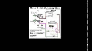 moteur a rouler electromagnetique lave -linge