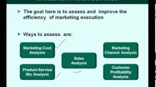 Mod-01 Lec-34 Strategic Marketing-Lecture34