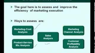 Mod-01 Lec-34 Strategic Marketing-Lecture34