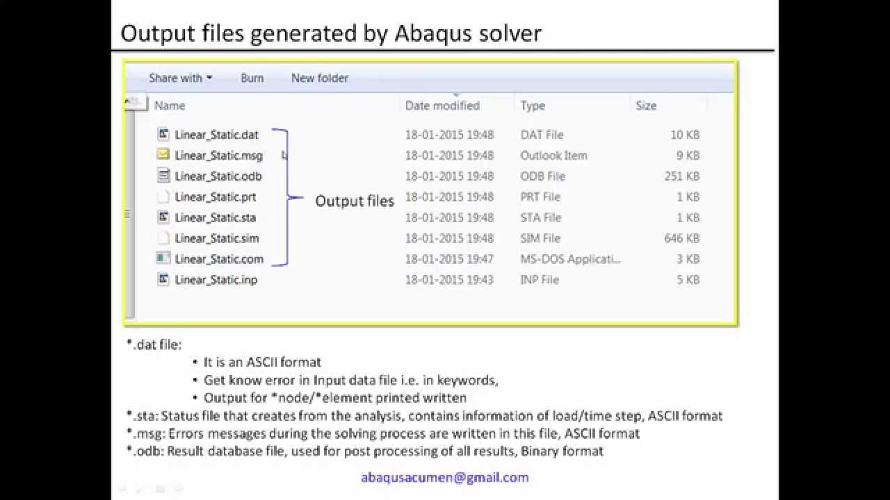 how to get user defined file in abaqus