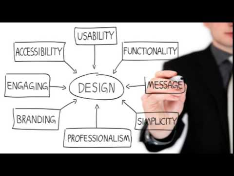 Best Usability Aspects of Web design