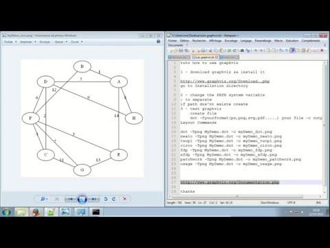 graphviz-tutorial-windows-example