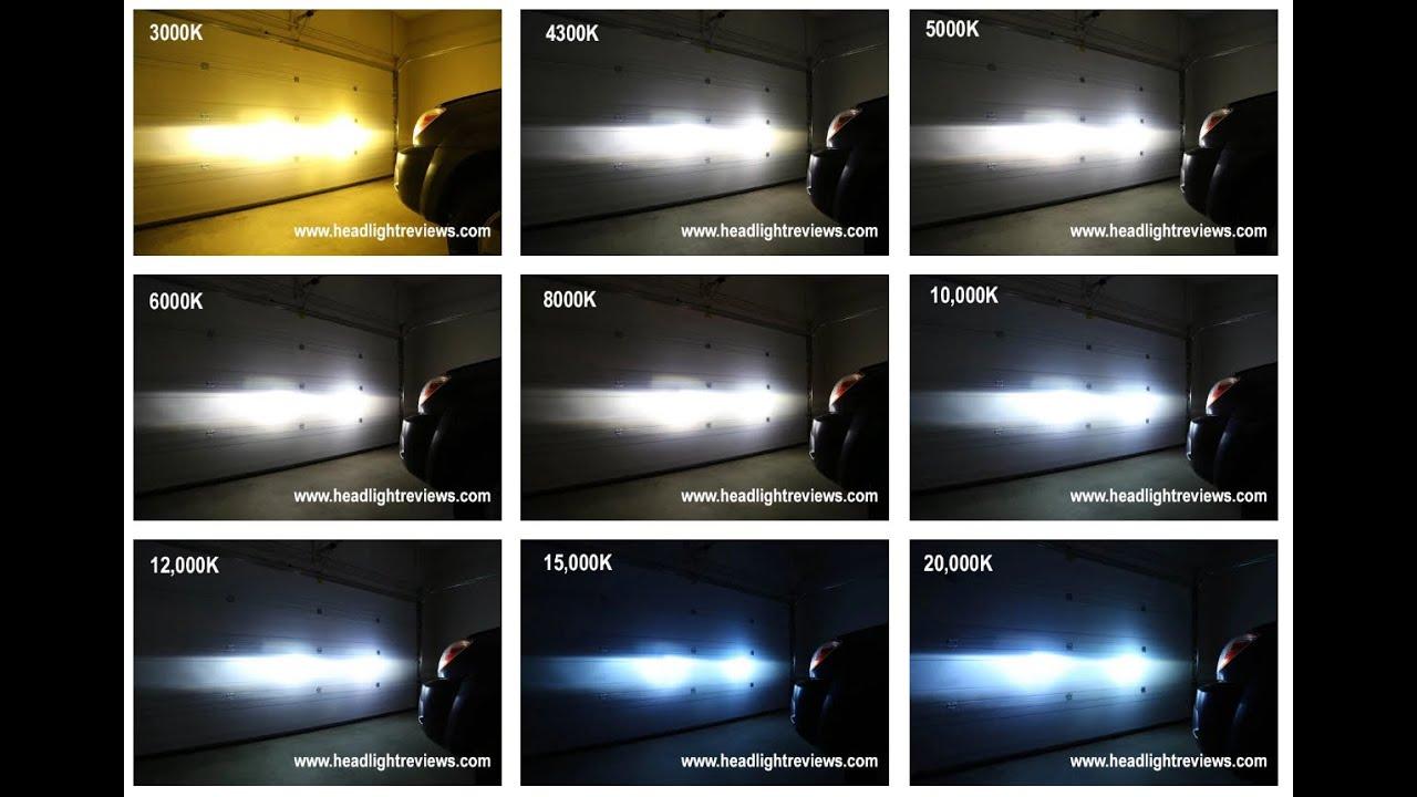 hid kit color comparison video footage 3000k vs 6000k vs 8000k [ 1262 x 860 Pixel ]
