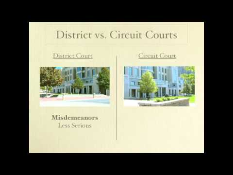 District Court vs. Circuit Court