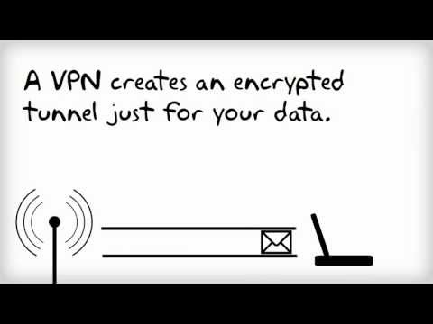 How a VPN protects your online privacy & security on Wi-Fi hotspots