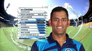 #MsDhoni Dhoni Batting With Jharkhand Team #Jharkhand #DhoniBatting #VijayHazareTrophy