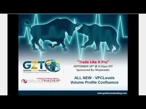 The New Gold Standard for Defining Support & Resistance with Volume