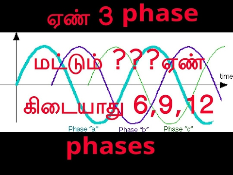 Three Phase Transformer Wiring Diagram 91 Honda Civic Stereo Tamil Why 3 Only Not 6 9 12 Phases New 2017 Youtube