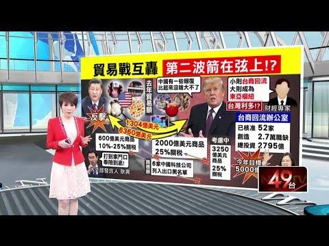 """十點上新聞》中國貨全面加徵關稅? 川普留轉圜""""還沒想好"""""""