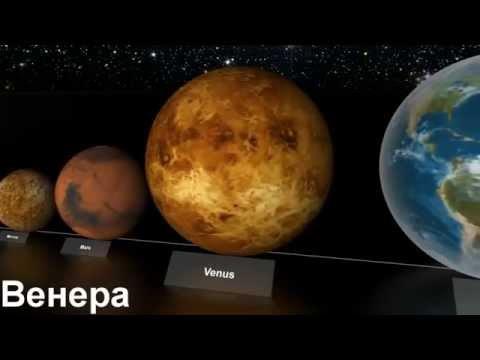 Размеры планет. Красивая музыка.