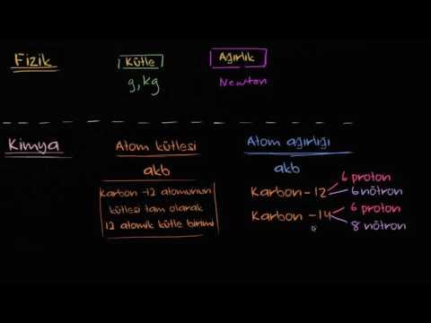 Atom Ağırlığı Ve Atom Kütlesi