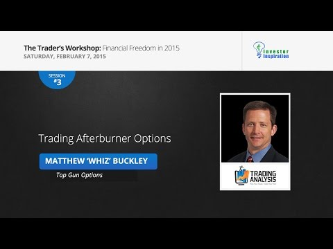 Afterburner Options Trading | Matt Buckley