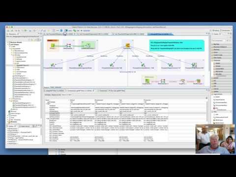 Talend Jobs Processing MFT Files
