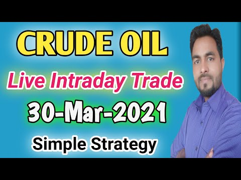 Mcx Crude Oil Live Intraday Trading | Crude Oil Intraday Trading Strategy | Crude Oil Tradaing
