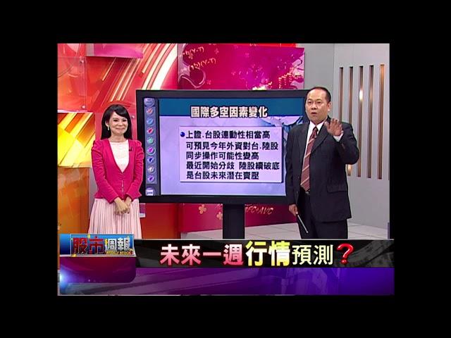 股市周報*曾鐘玉20180610-2【美元續創高 台股上證連動高?】(孫武仲)