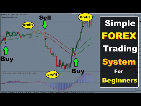 simple-forex-trading-system-for-beginners-🔥🔥-indicator-&-strategy-🔥-🔥-(-paid-system-)-free-download
