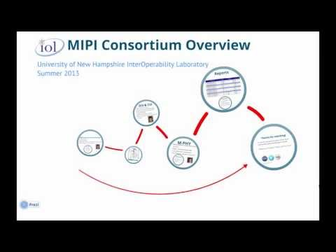 MIPI Overview