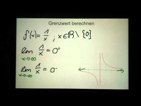 Limes, Grenzverhalten bei ln(x), Achtung: Ränder des Definitionsbereich   Mathe by Daniel Jung from YouTube · Duration:  4 minutes 13 seconds