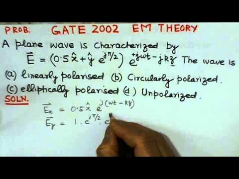 GATE ECE | Plane Wave Propagation- Polarization | Soln to GATE Problem 2002- #2